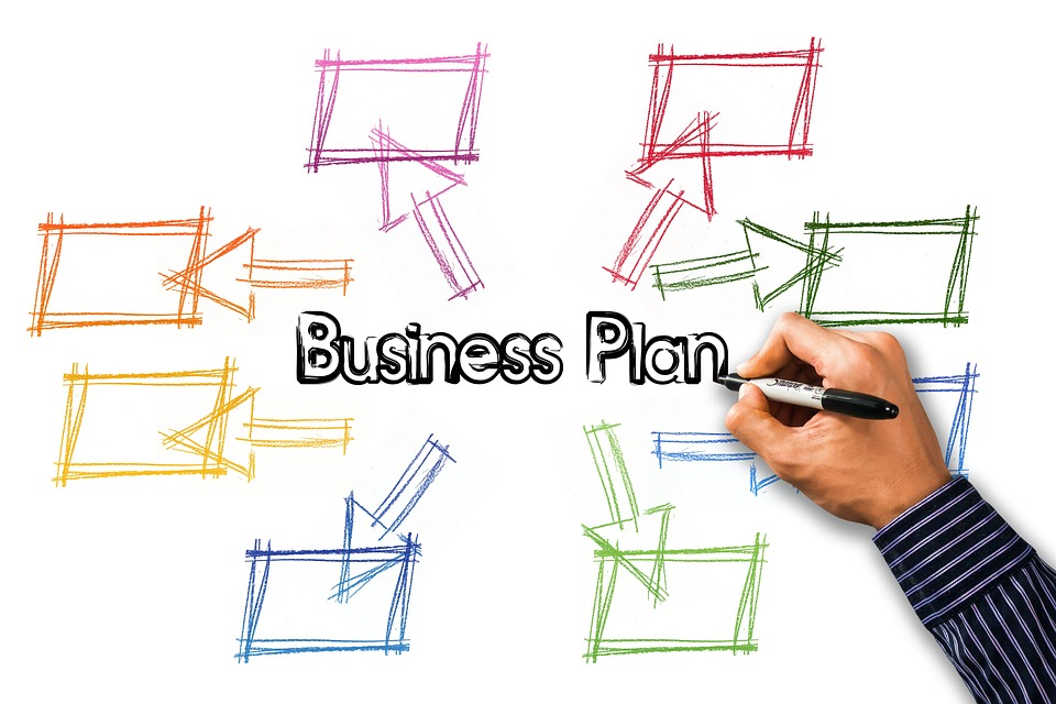Commercial Business Plan